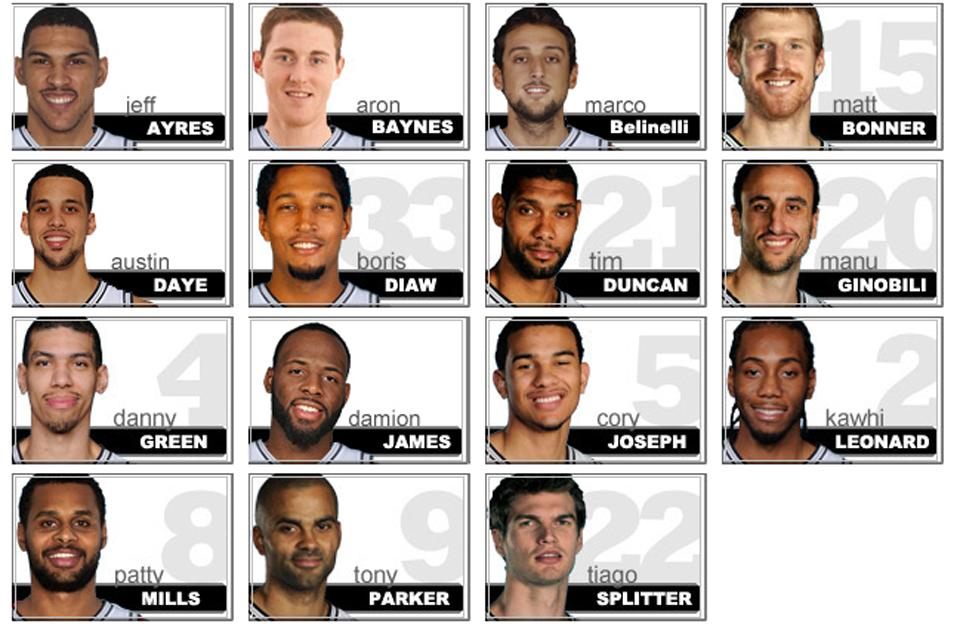 Spurs Team List 2014