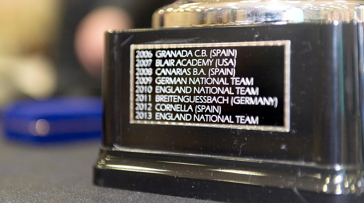 Haris Memorial Tournament All Time Winners